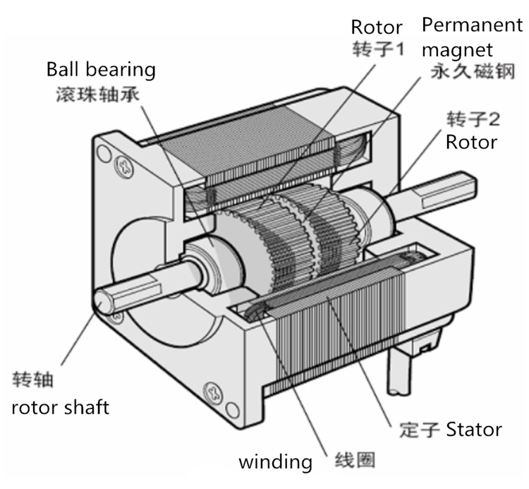 stepper motor.png